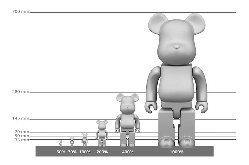 Bearbrick Size Chart